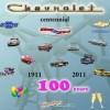 Le centenaire de Chevrolet fêté à Bruxelles