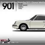 La 911 à travers les siècles